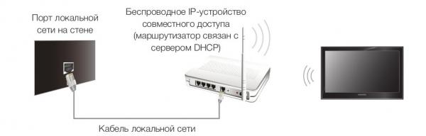 nastroyka_samsung_wifi1