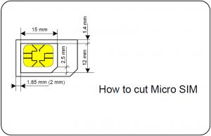 как обрезать сим карту для iPhone 4/iPad