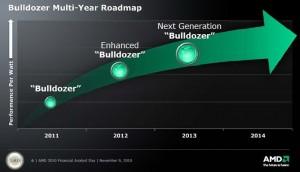 20-ядерный процессор Bulldozer появится в 2012 году