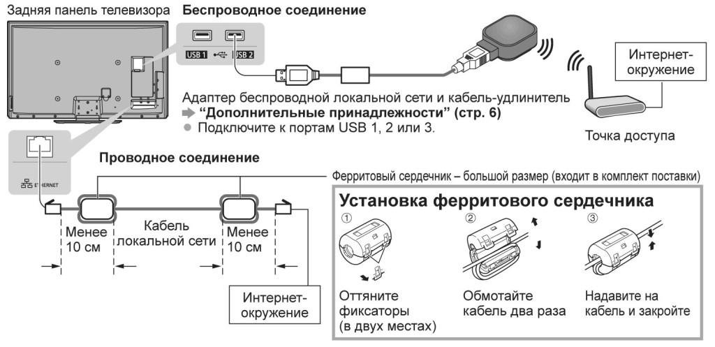 Настройка интернета на телевизоре марки Panasonic