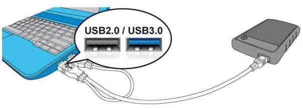 podkljuchenie-diska